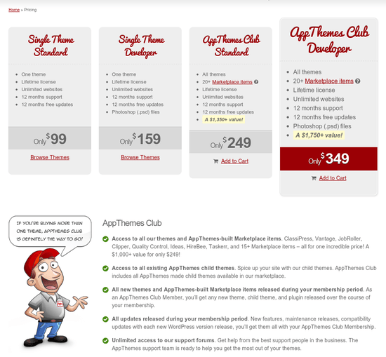 AppThemes Pricing Page Review