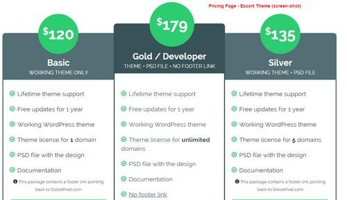 DolcePixel Themes - Price