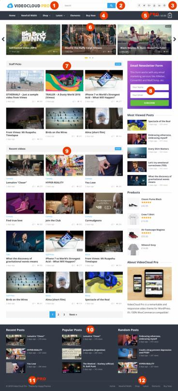 VideoCloud WordPress Theme - HappyThemes